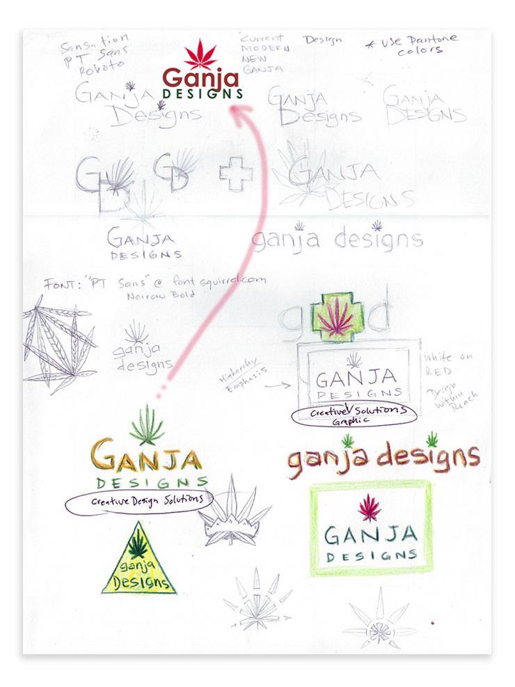 02_Ganja_Logo_Sketchbook
